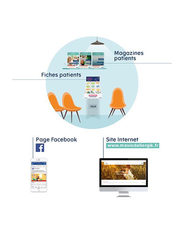 services allergiques : une page Facebook, des fiches pratiques et des magazines patients